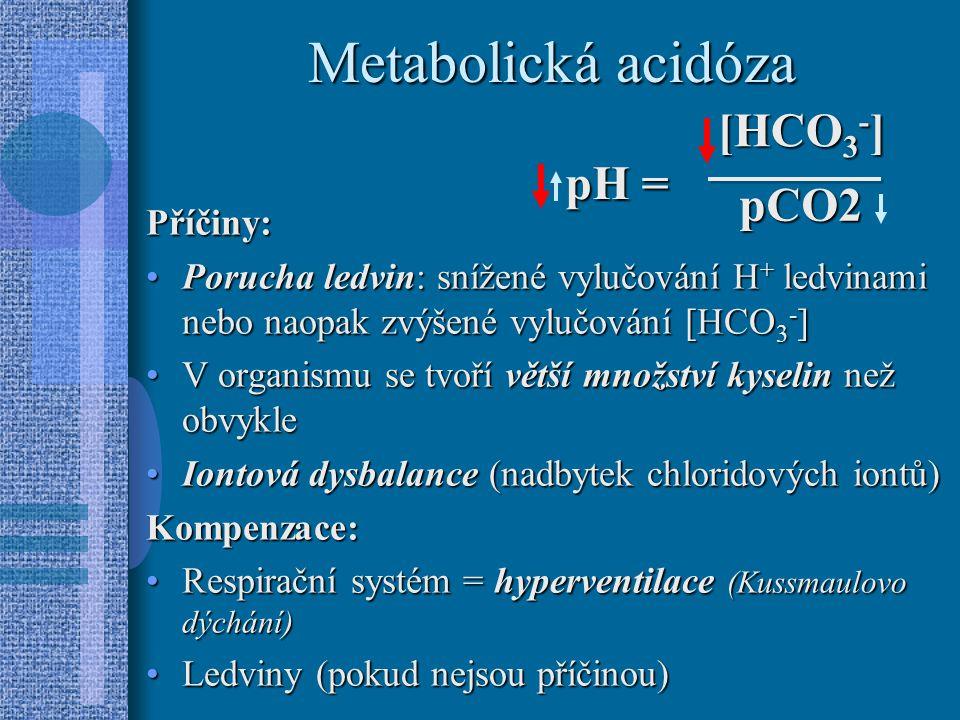 Metabolická acidóza [HCO3-] pH = pCO2 Příčiny: